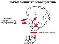 Легкое головокружение