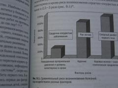 Таблица из книги