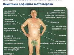 гипергонадотропный гипогонадизм у мужчин
