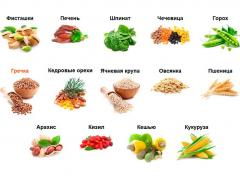 признаки недостатка железа в организме
