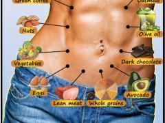 что нужно кушать чтобы похудеть