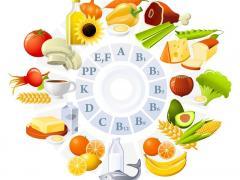 совместимость минералов и витаминов