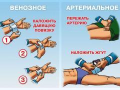 первая помощь при наружном кровотечении