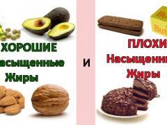 вредные и полезные жиры