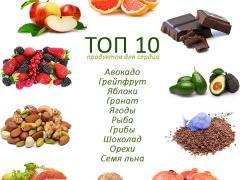 Продукты для укрепления сердца, диета для профилактики сердечных заболеваний