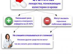 статины