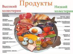 диета для борьбы с повышенным холестерином