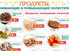 продукты, содержащие холестерин