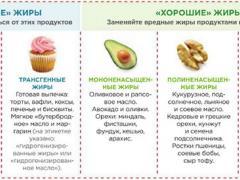 Народные методы снижения холестерина в крови, особенности рецептов и диеты