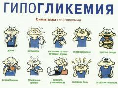 гипогликемия, симптомы