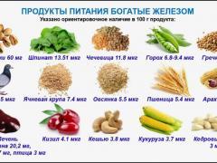 богатые железом продукты питания