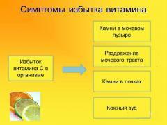 симптомы избытка витамина С