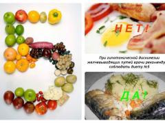 диета при дискинезии