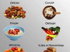 углеводы в продуктах питания