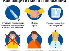 Как уберечься от пневмонии