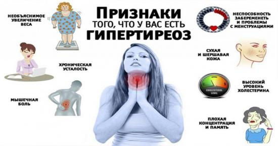 Высокий ттг симптомы и диагностика