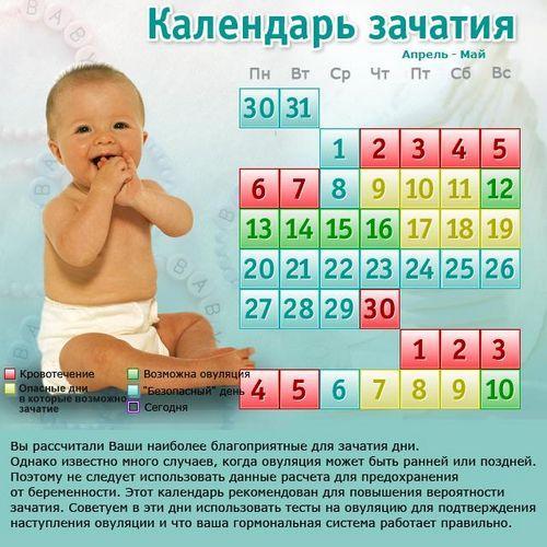 календарь женский