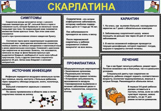 скарлатина