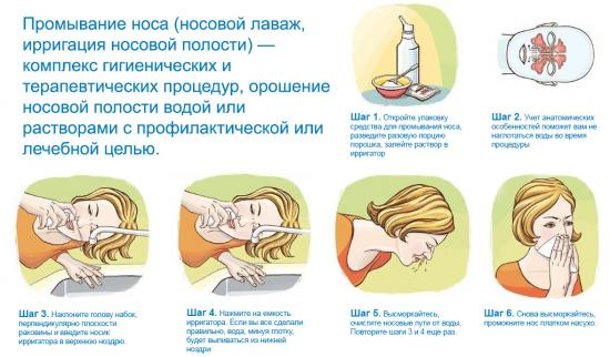 чем лучше промывать нос при гайморите