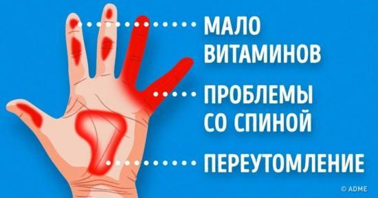 онемение пальцев причины