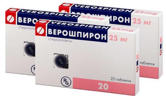 верошпирон, мочегонное средство