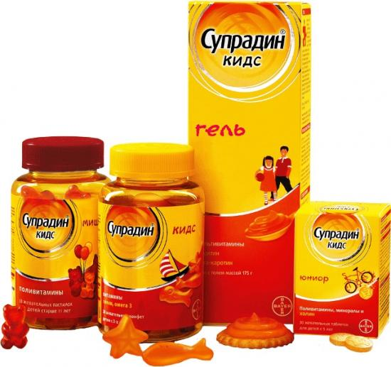 Витамины Супрадин состав