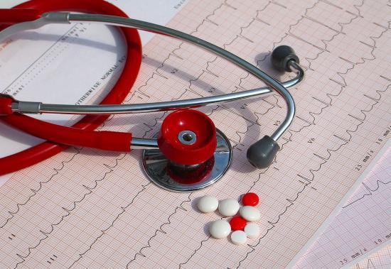 Инфаркт миокарда классифицируют по срокам