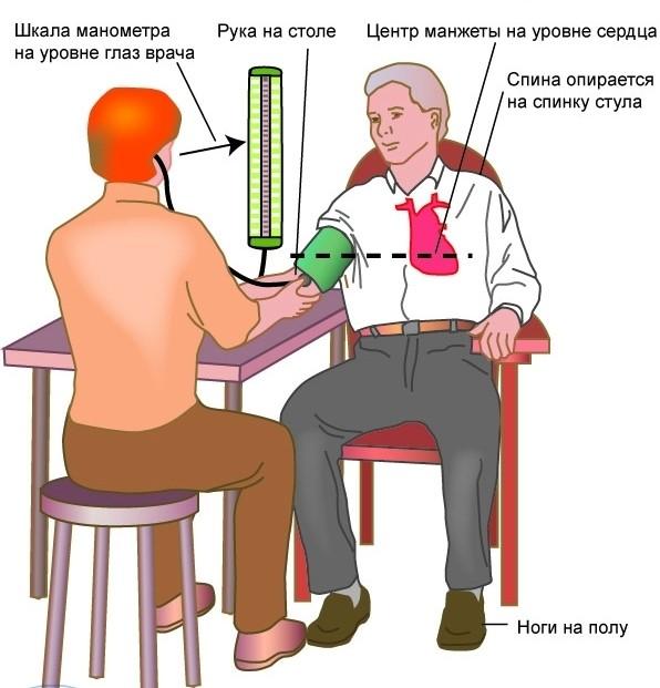 Артериальная гипертензия реноваскулярная что это