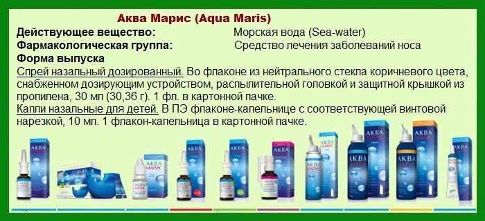 Аквамарис видео инструкция