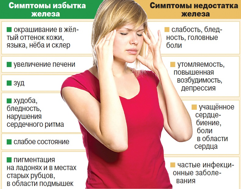 Чем лечить кашель у ребенка 1 года в домашних