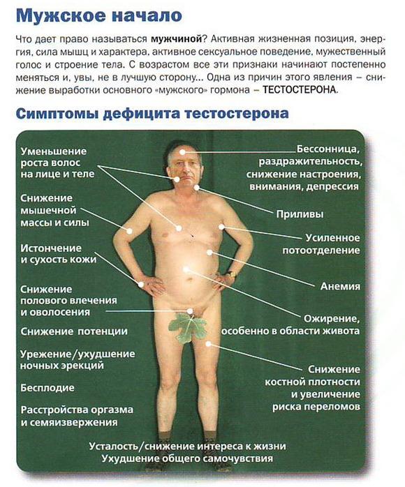 priznaki-gormonalnogo-sboya-posle-pervogo-seksa