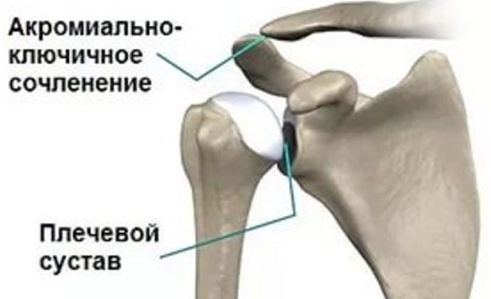 озона терапия при лечении суставов